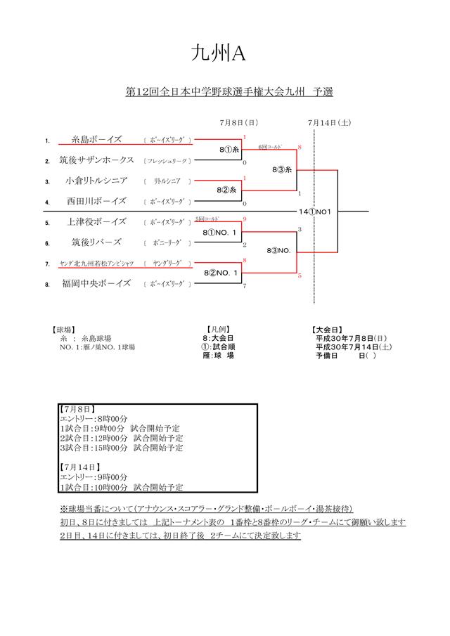 2018ジャイアンツカップ大会九州A