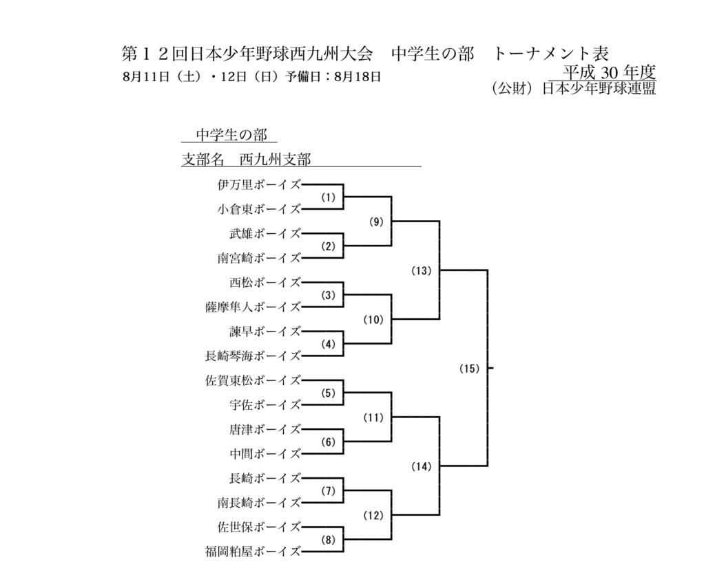 第12回日本少年野球西九州大会