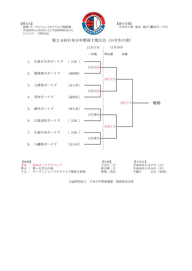 第24回日本少年野球下関大会