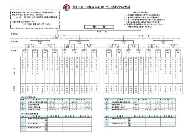 第16回日本少年野球九州さわやか大会