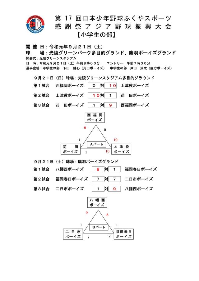 第17 回日本少年野球ふくやカップ争奪野球振興大会小学生の部