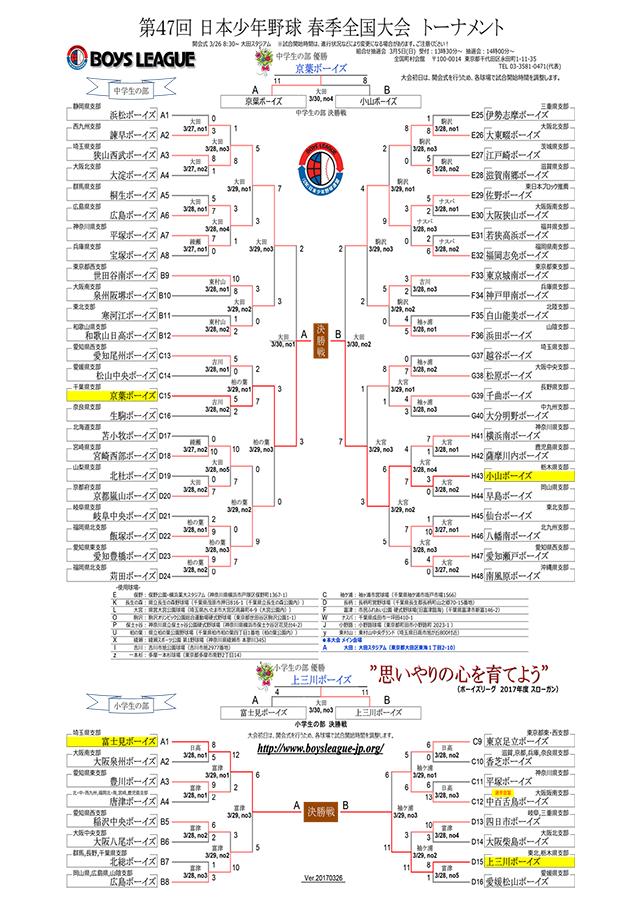 第47回日本少年野球春季全国大会