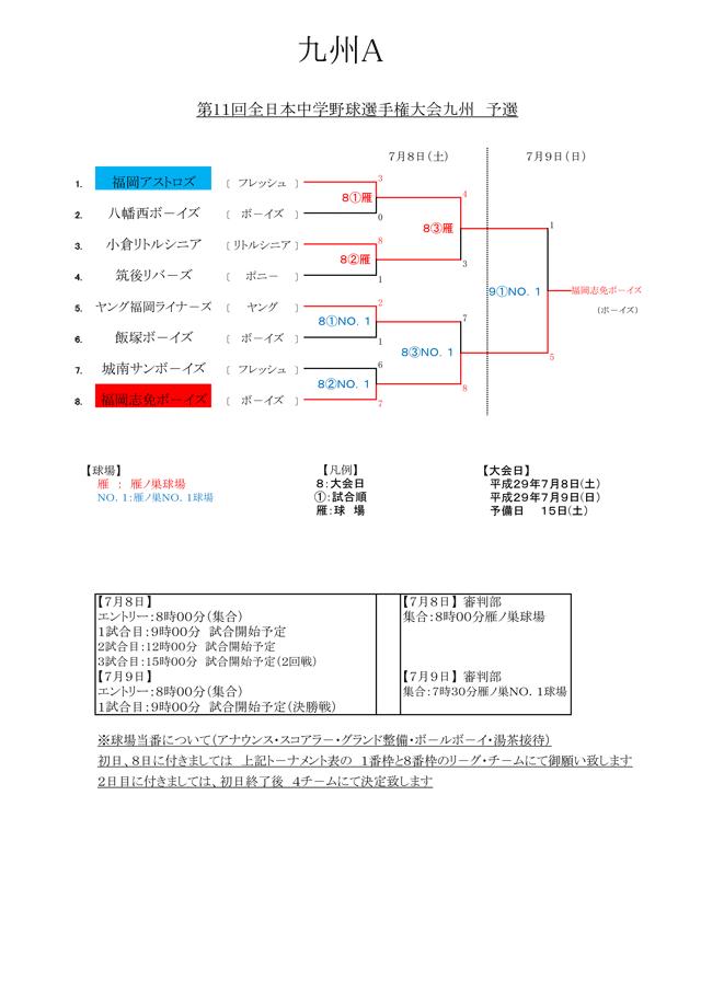 第11回全日本中学選手権福岡大会ジャイアンツカップ(5リーグ予選)