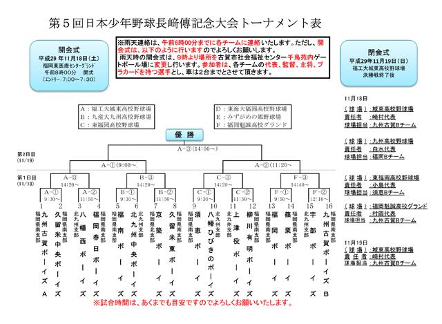 第5回日本少年野球長﨑傳記念大会