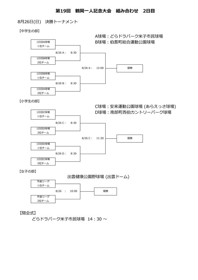第19回ボーイズリーグ鶴岡一人記念大会