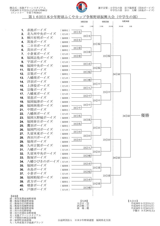 第16回日本少年野球ふくやカップ争奪野球振興大会中学生の部