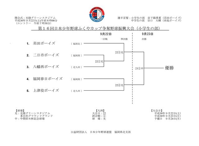 第16回日本少年野球ふくやカップ争奪野球振興大会小学生の部