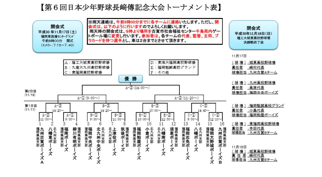 第6回日本少年野球長崎傳記念大会