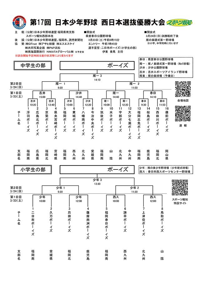 第17回日本少年野球西日本選抜優勝大会