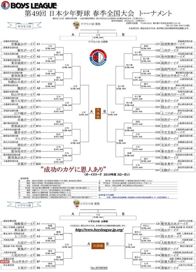 第49回日本少年野球春季全国大会