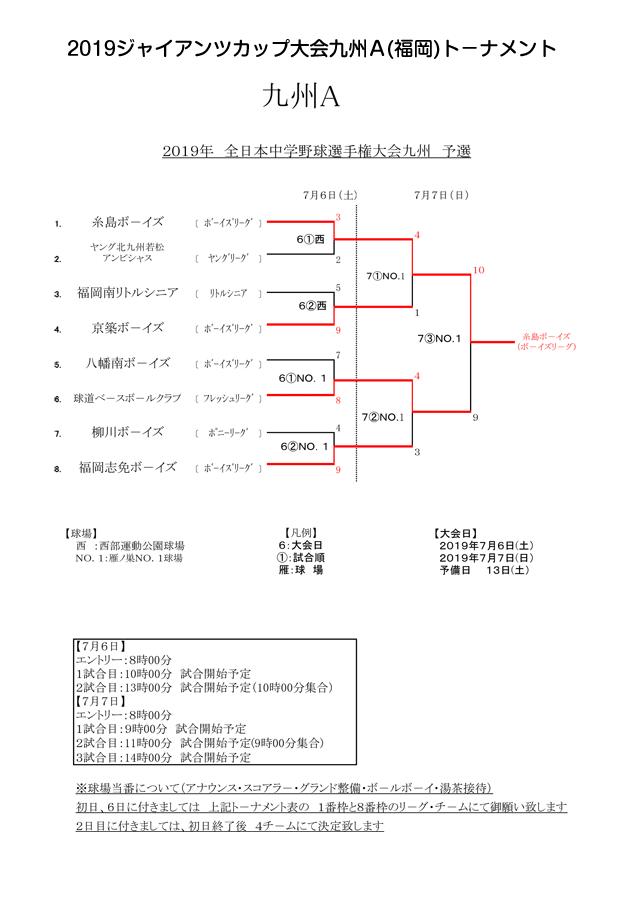 2019ジャイアンツカップ大会九州A(福岡)ト-ナメント
