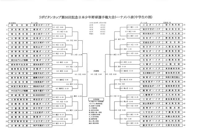 第50回記念日本少年野球選手権大会