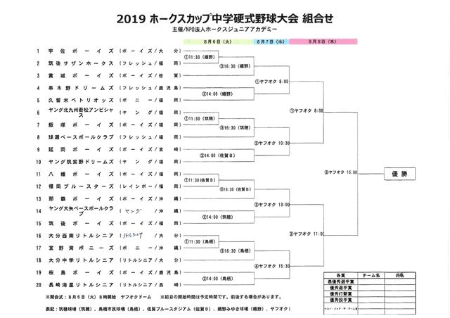 2019ホークスカップ中学硬式野球大会