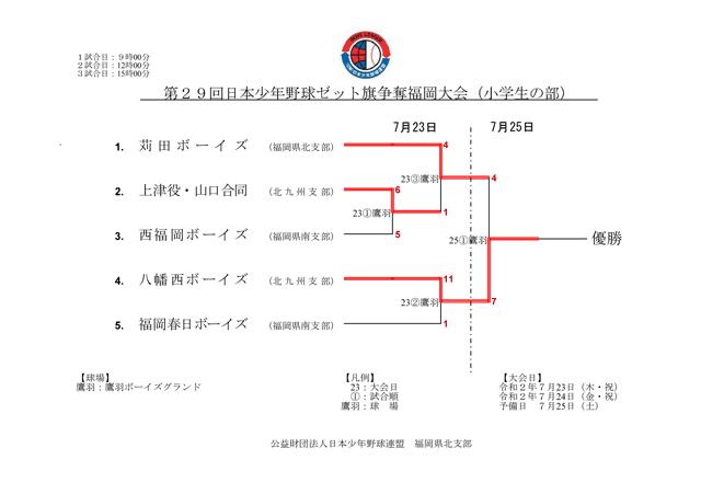 第29回日本少年野球ゼット旗争奪福岡大会小学生の部