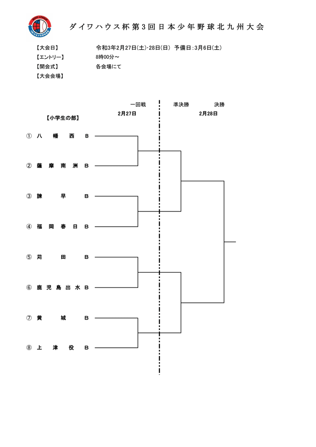 ダイワハウス杯第3回日本少年野球北九州大会中学生の部