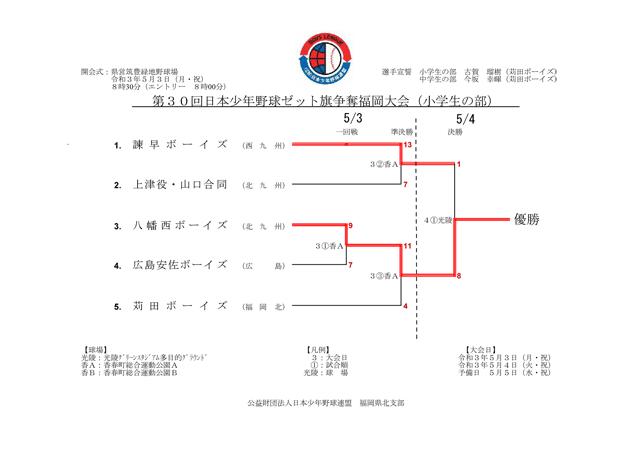第30回ゼット旗争奪福岡大会 小学生の部