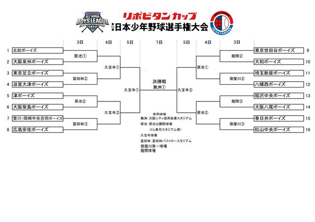 第52回 日本少年野球選手権大会小学生の部